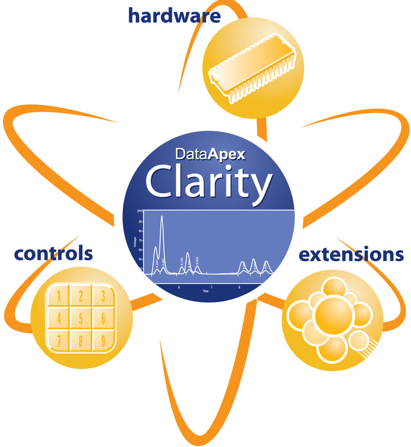 DataApex Clarity paly icon